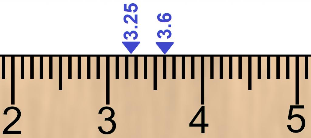 3point6