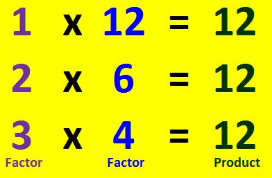 Factors2