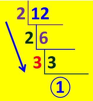 Image result for prime factorization ladder