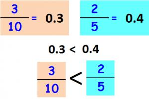 decimaleq