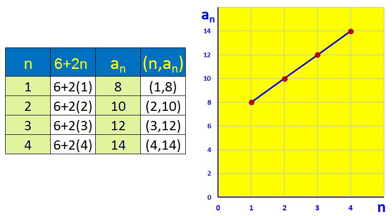 linear-graph